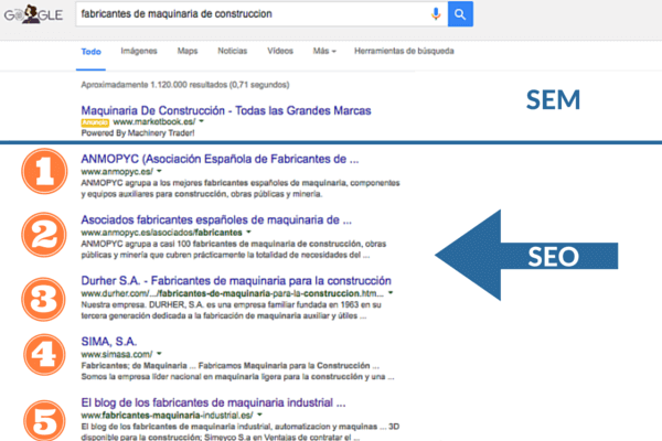 SEO en Marketing industrial digital